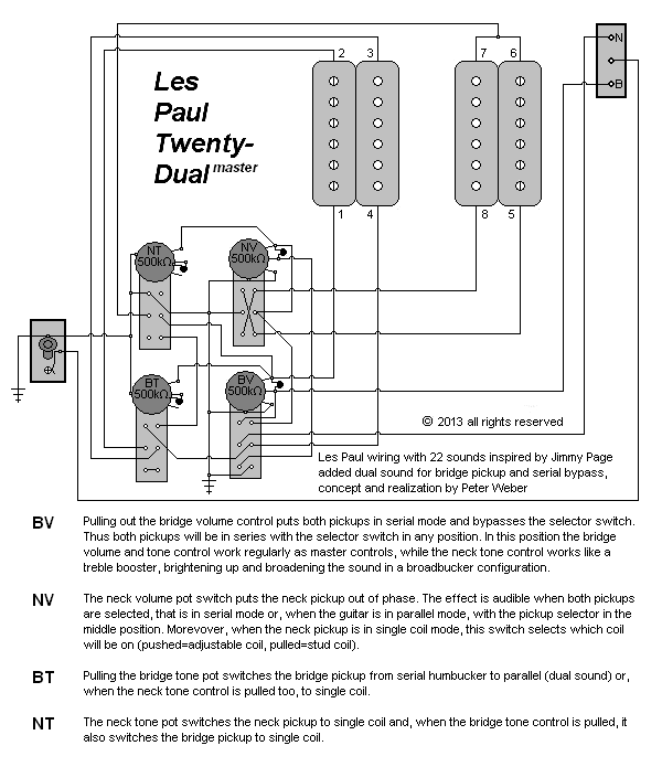 A Diagram Showing A Wiring Modification For A Les Paul Or A Similar Electric Guitar With Two Humbuckers Wiring Guitar Led Zeppelin Guitarist Fender Jazz Bass