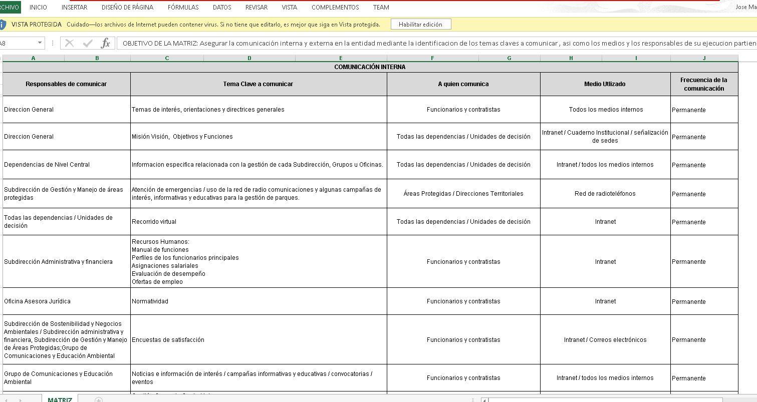 SGSST | Matriz de Comunicación Interna y Externa. | SGSST- COL ...