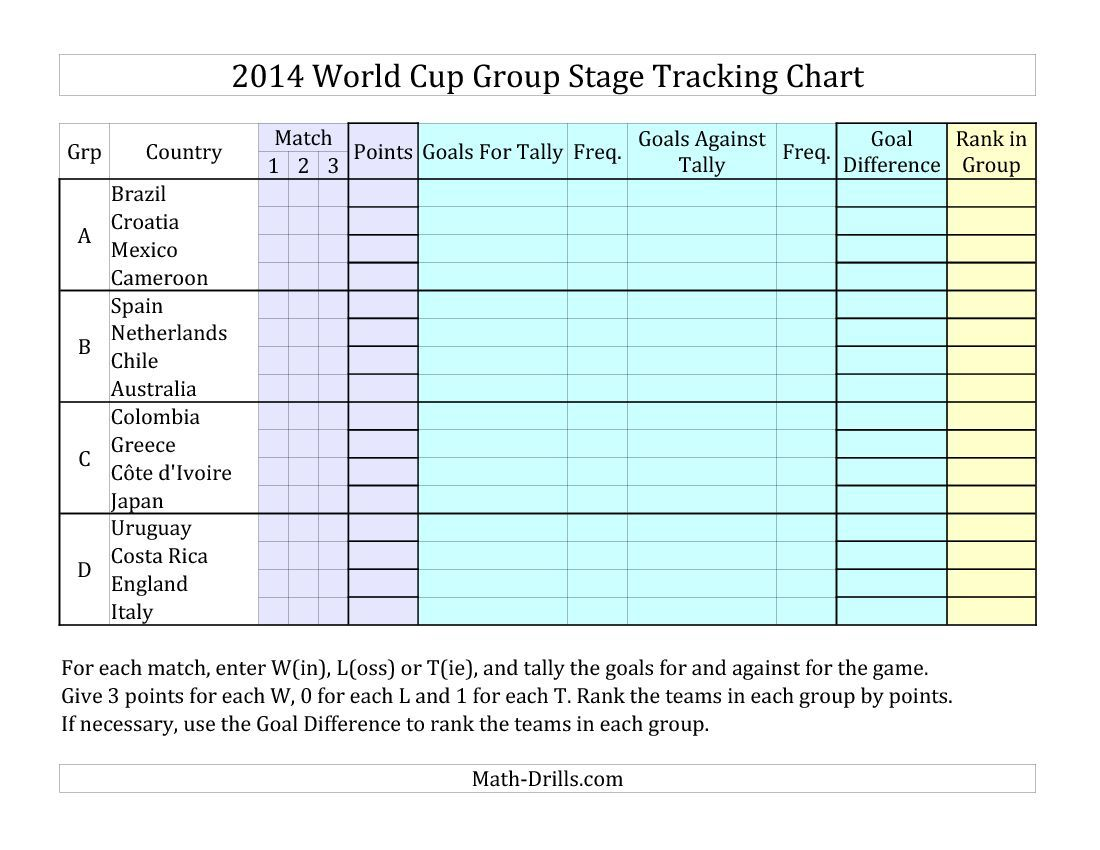 World Cup Math -- Group Stage Tracking Chart 2014 | Math GO TO ...