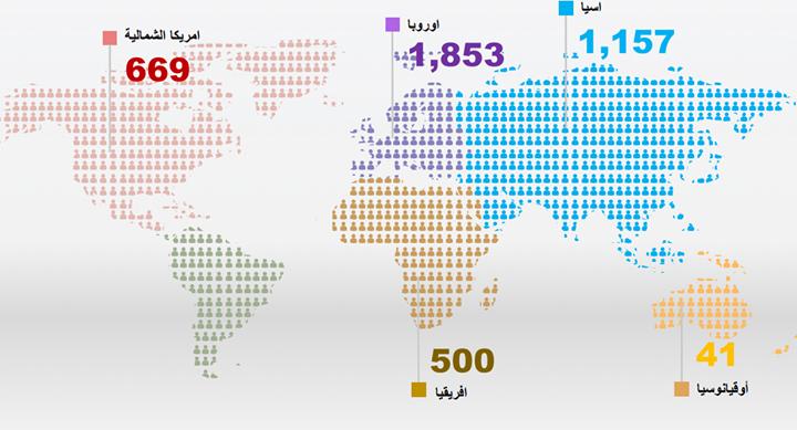 4220 مستثمر أجنبى جديد بالبورصة المصرية منذ التعويم وأوروبا فى الصدارة نجحت إدارة البورصة المصرية فى الاستفادة من برنا Word Search Puzzle Words Word Search