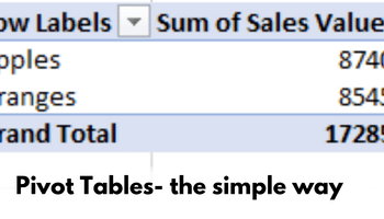 Automatically Refresh Pivot Table In 2020 Pivot Table Excel Tutorials Pivot Table Excel