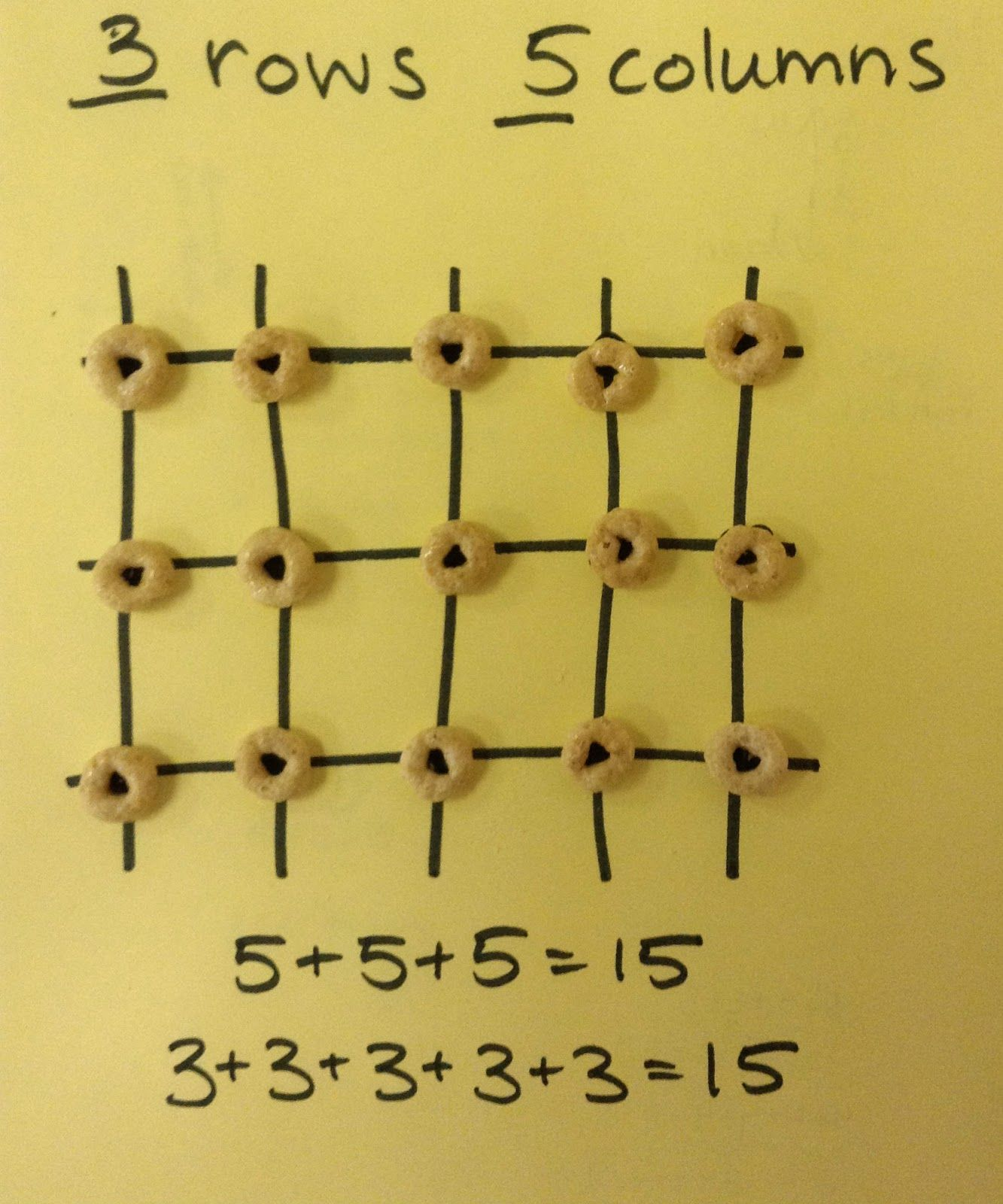What A Fun Way To Introduce Repeated Addition And Arrays And It S Delicious Too