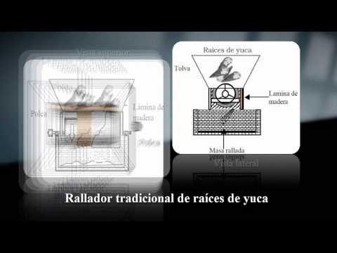 Extraccion del almidon - YouTube
