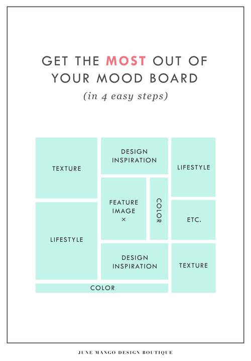 GET THE MOST OUT OF YOUR MOOD BOARD — June Mango® Design