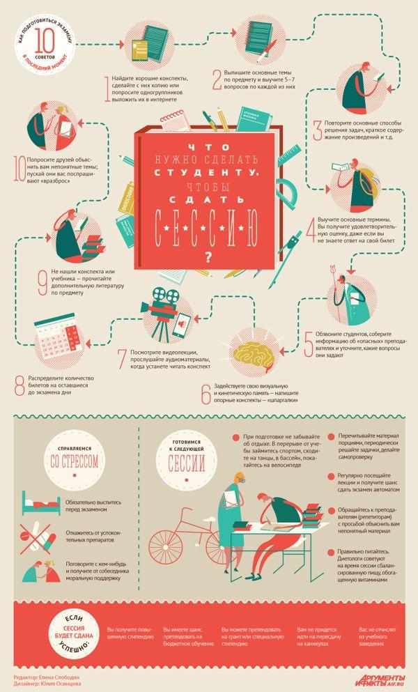 10 secrets of students by Juliya Osinceva, via Behance
