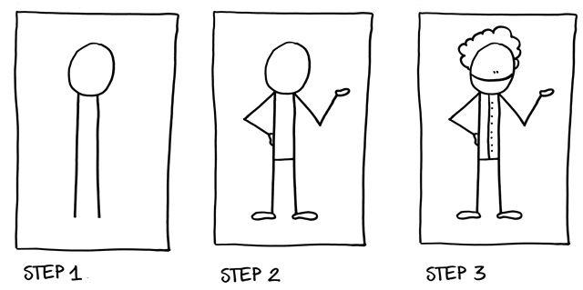 Graphic Facilitation On Wordpress Com Super Easy Drawings Drawings Toddler Art
