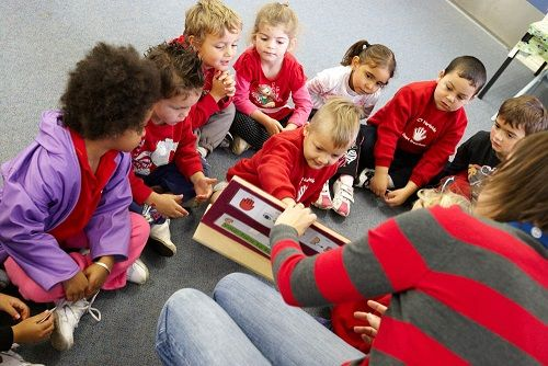 Early Childhood Education And Care Ecec >> What Does Leadership Look Like In Early Childhood Settings