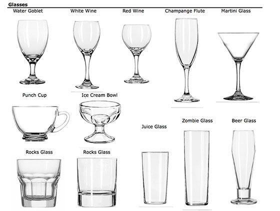 Виды посуды и столовые приборы на английском языке ...