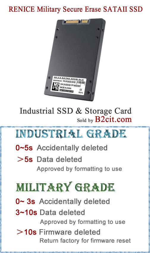 RENICE Military Secure Erase 25 SATAII SSD Accidentally/Data - halloween potluck sign up sheet template