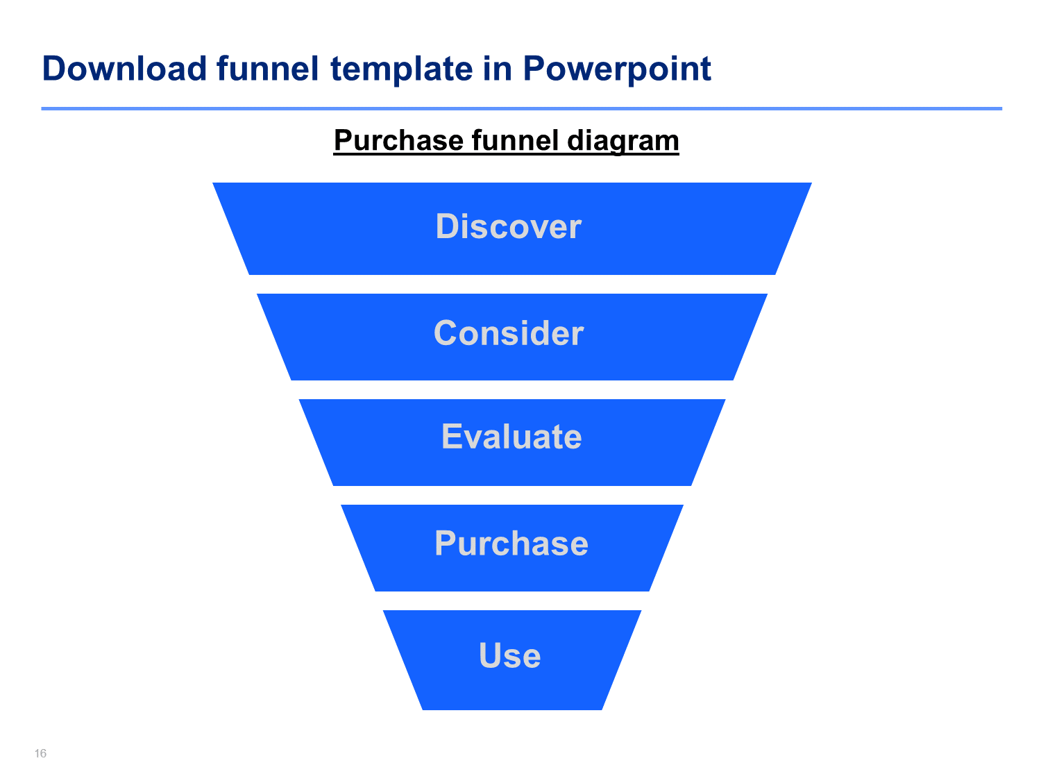 Funnel Diagram Templates Students