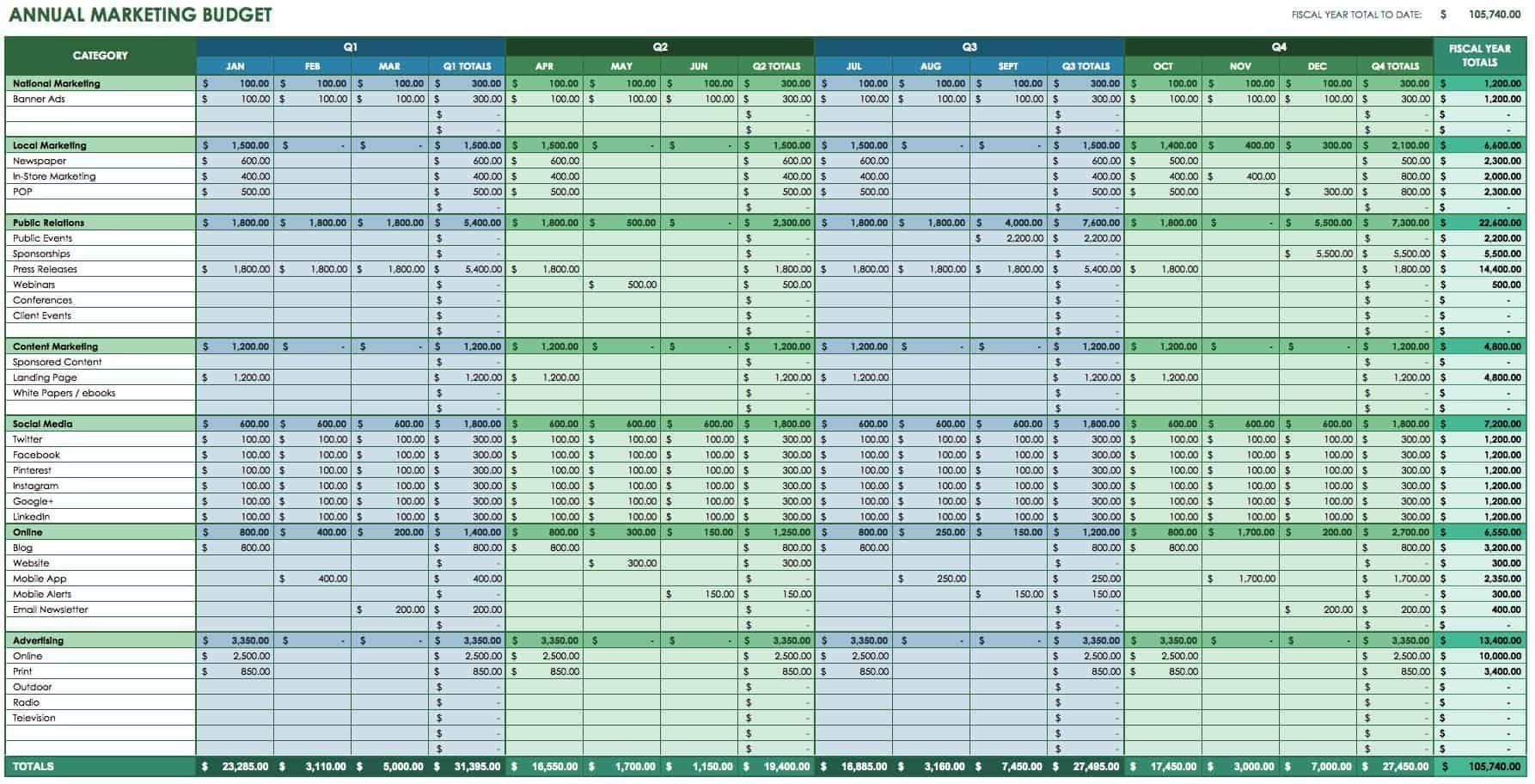 12 Free Marketing Budget Templates Smartsheet, Budget