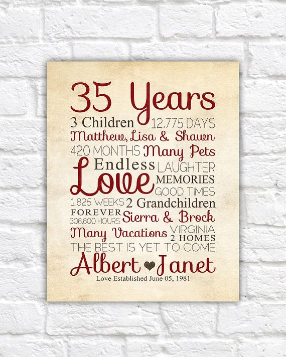 35th Anniversary ANY YEAR Anniversary Gifts Personalized Art for