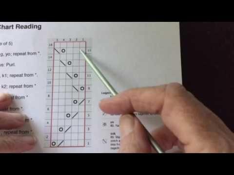 Knitting - Beginning Chart Reading - YouTube | Lace ...