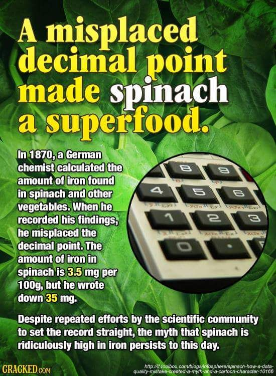 A Misplaced Decimal Point Made Spinach Superfood