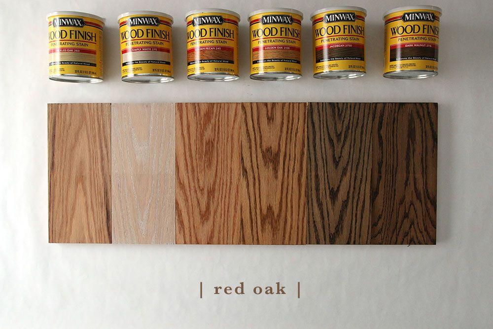How 6 Different Stains Look On 5 Popular Types Of Wood Staining Wood Wood Floor Stain Colors Minwax Wood Stain