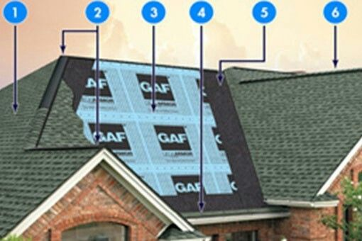 It S Important To Have Proper Attic Insulation And Venting For 2 Reasons Keeping Y Properly Insulated Attic Attic Ventilation Waterproofing Basement