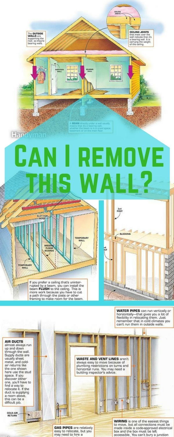 Virtually Any Wall Could Be Eliminated It S A Matter Of How A Lot You Re Prepared To Home Improvement Projects Diy Home Improvement Home Projects