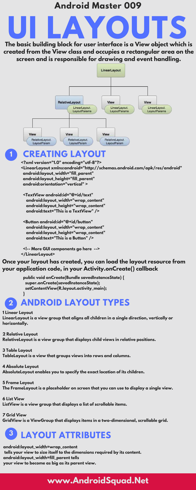 Android - UI Layouts Learn Android UI Layouts Android Master 009