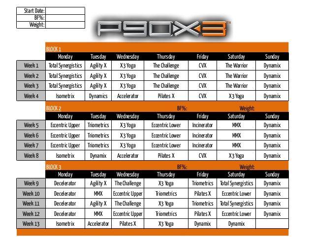 p90x3 schedule calendar Workout schedule, P90x3 workout
