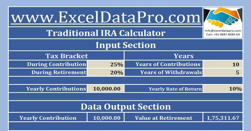 retirement planning calculator excel - Roho4senses