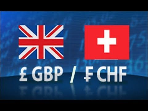 Forex Trading Signal Sell Gbp Chf The Chart Wizard C Matrix