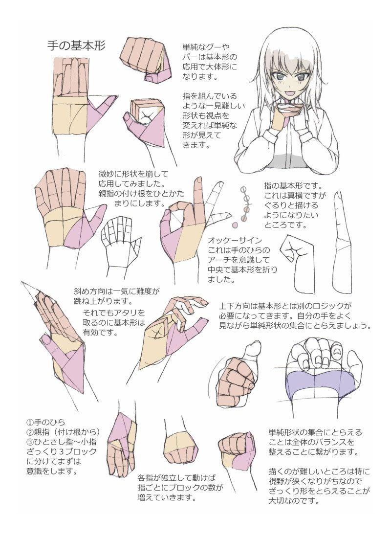 手の描き方 | kitajimaのお絵かき研究所 | イラスト書き方 | pinterest