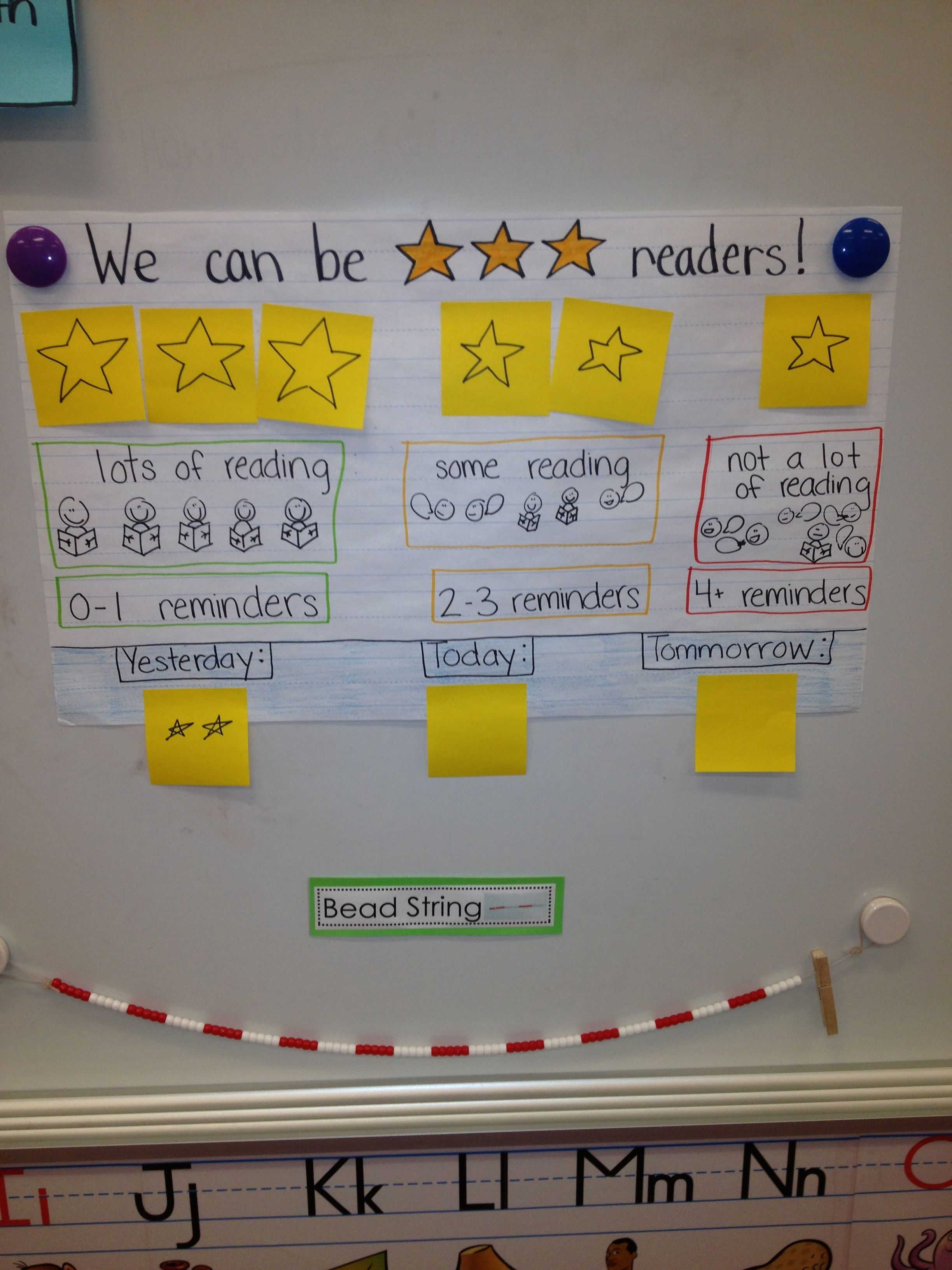 Independent reading time management and goals!