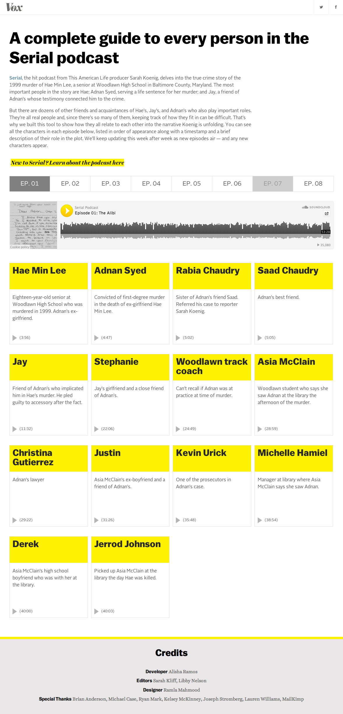 Serial Podcast Character Guide — Vox.com  Serial podcast