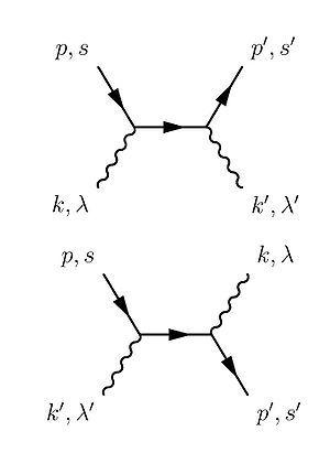 Quyantum electrodynmaics wikipaedia feynman diagrams for compton quyantum electrodynmaics wikipaedia feynman diagrams for compton scattering ccuart Gallery