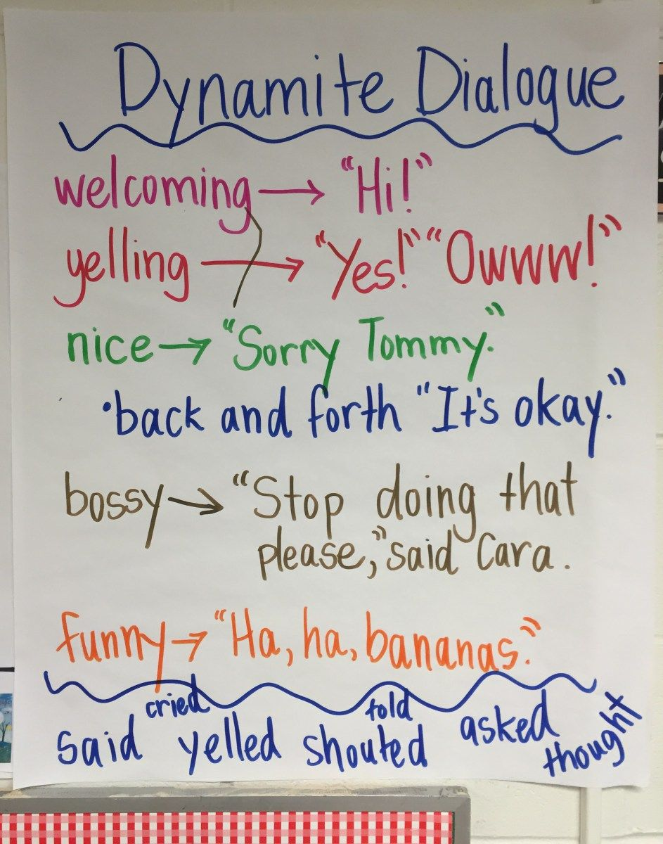 Dialogue in First Grade Narrative writing, First grade