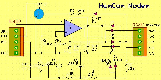 HamCom - Modem para Modos Digitais de Rádio | PROJETOS ELETRONICOS ...