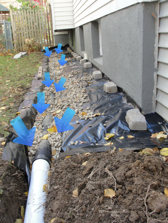 Foundation French Drain Water Collection Drainage For Rainwater Causing Leaking Foundation Wall Yard Drainage Drainage Solutions Backyard Drainage