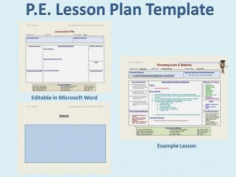 Physical Education - PE Lesson Plan Template Edworld Exchange - physical education lesson plan template