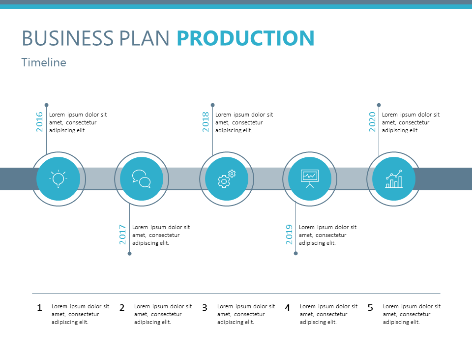 Business Plan Production Timeline Powerpoint Slidedesign