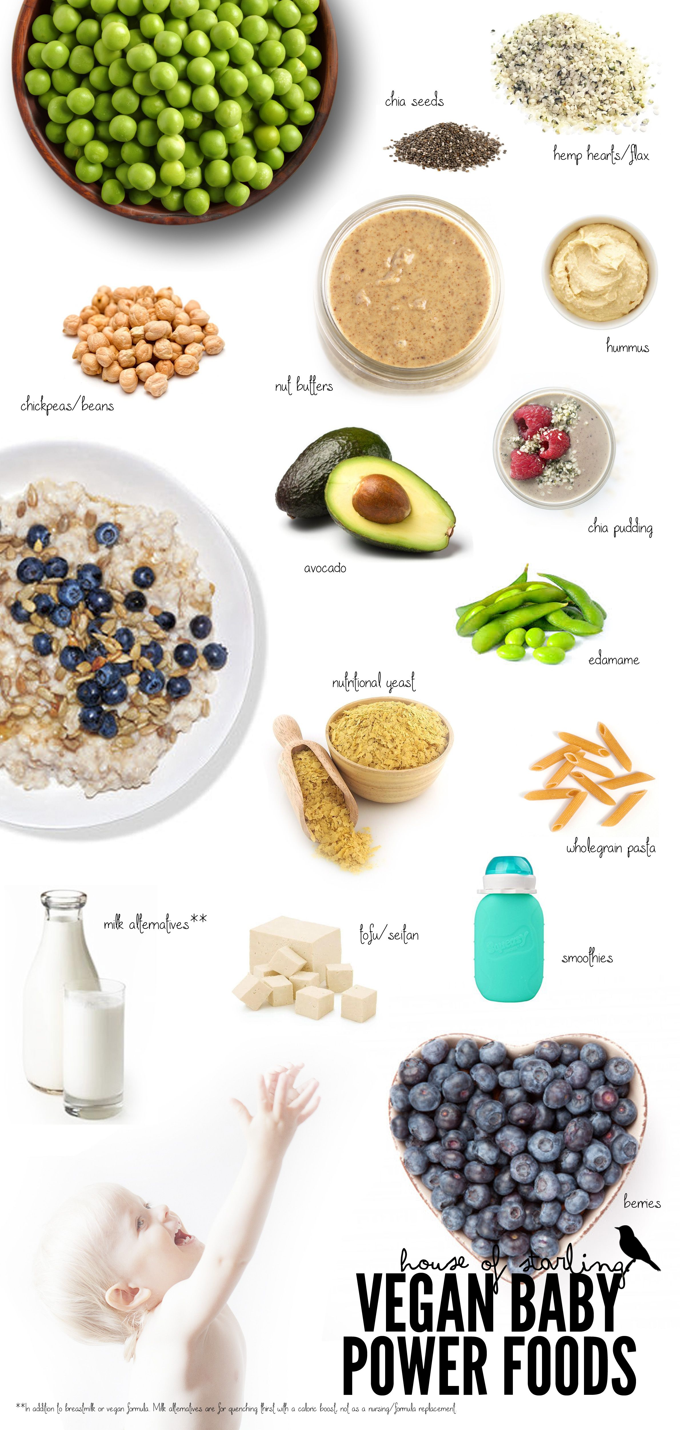 whole food plant based diet for babies