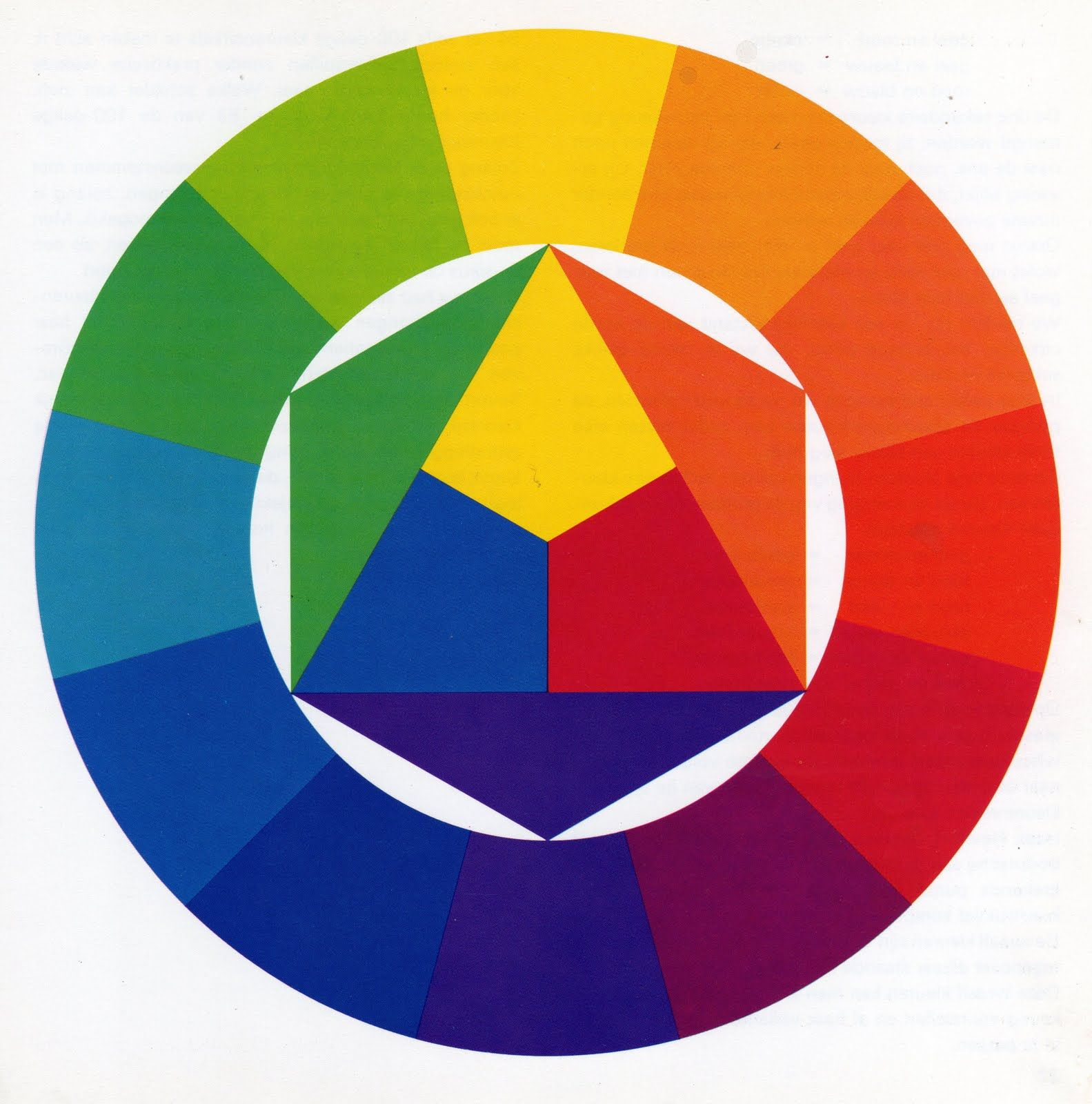 the human body consists of colour vibrations the 12
