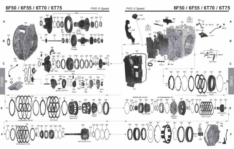 Transmission Repair Manuals Gm 6t75 6f50 6f55 Ford Rebuild Instructions Transmission Repair Transmission Fluid Change Rebuilt Transmission