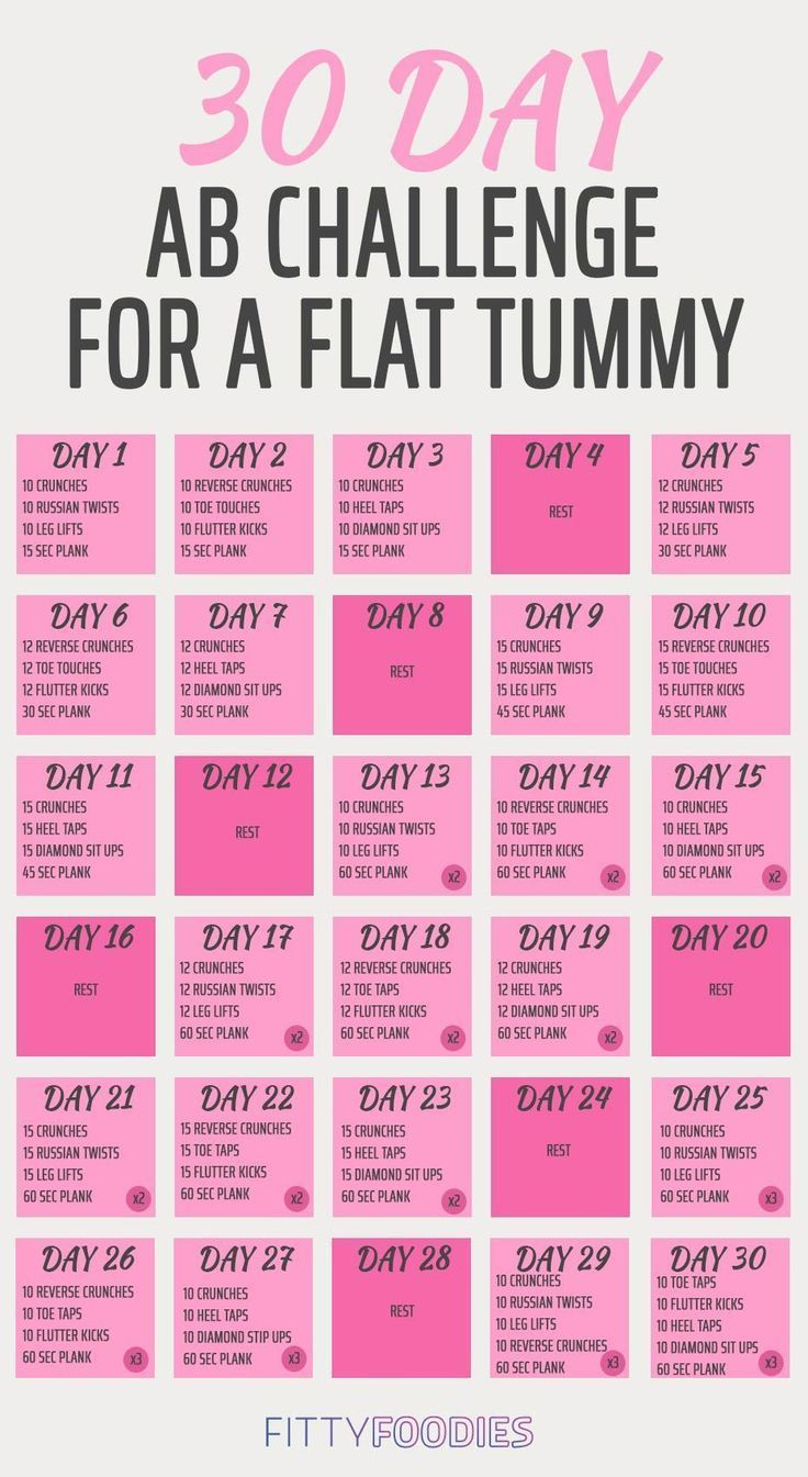 The 30-Day Ab Challenge For A Flat Tummy – FittyFoodies #fitnesschallenges Wheth…