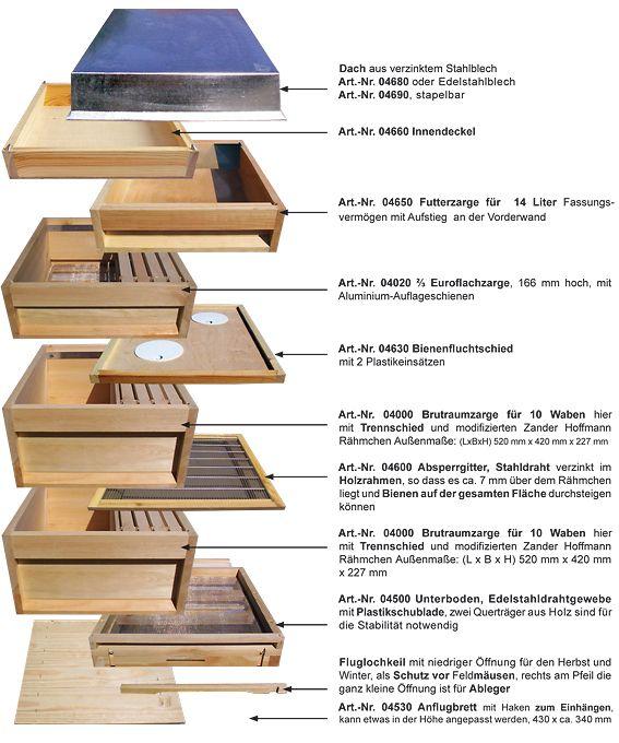 aufbau zanderbeute imkerei pinterest bienen imker und honig. Black Bedroom Furniture Sets. Home Design Ideas
