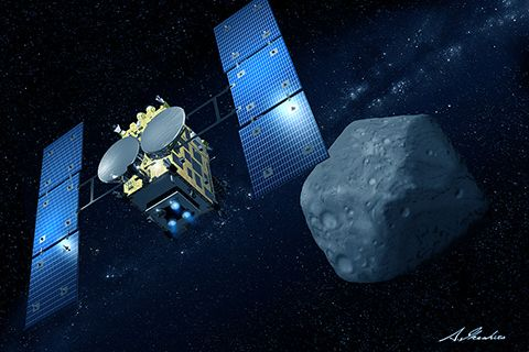 "Get information on the Asteroid Explorer ""Hayabusa2"". The Japan Aerospace Exploration Agency (JAXA) performs various activities related to aerospace as an organization, from basic research in the aerospace field to development and utilization."