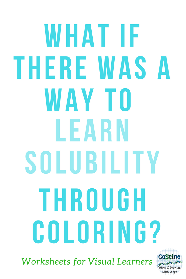 Bundlesolubility Rules Sorting Compounds And Coloring High