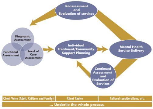 Pin on Comprehensive Mental Health Billing