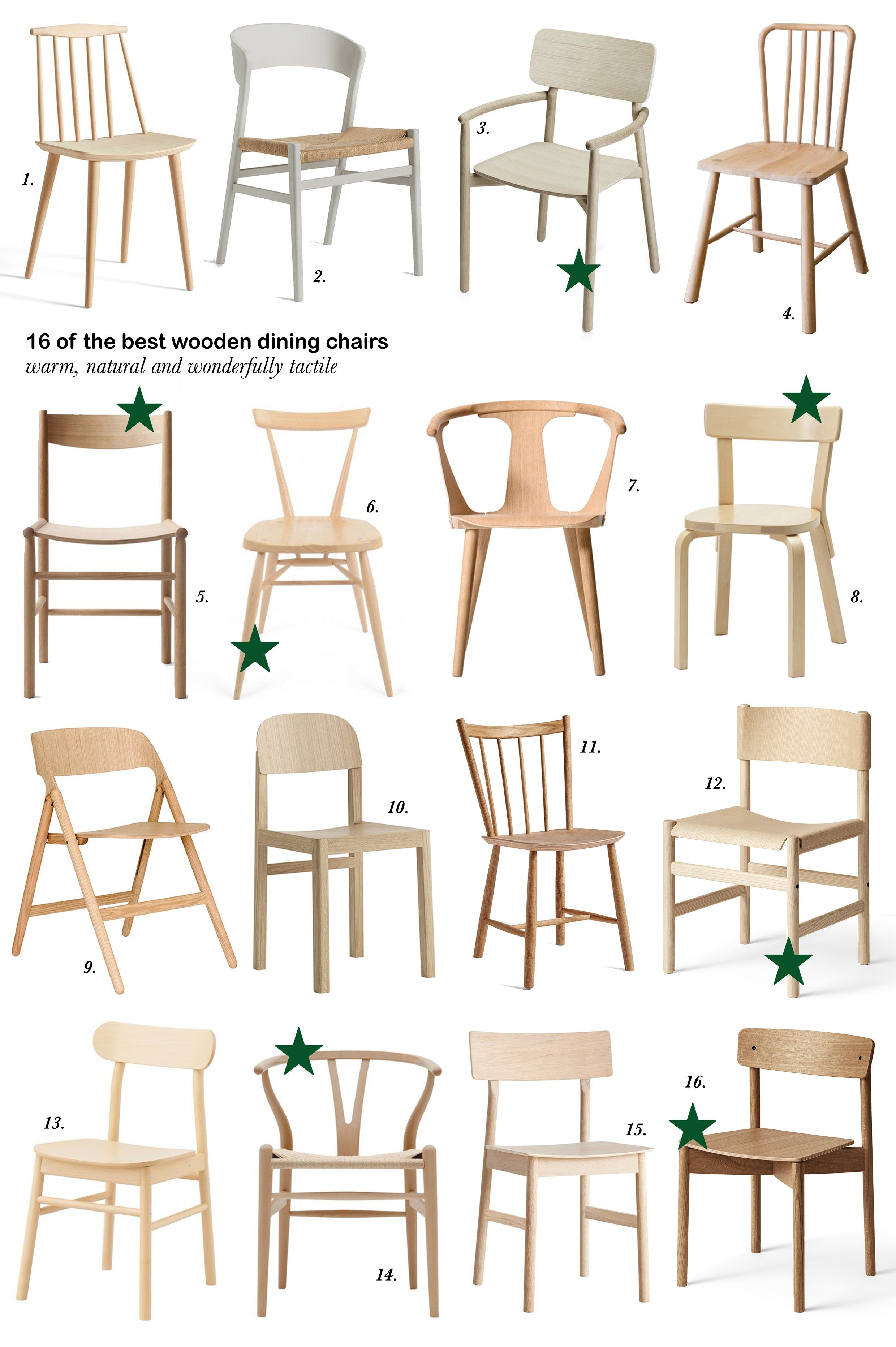 16 Of The Best Simple Wooden Dining Chairs Cate St Hill Wooden Dining Chairs Chair Design Wooden Wood Chair Design