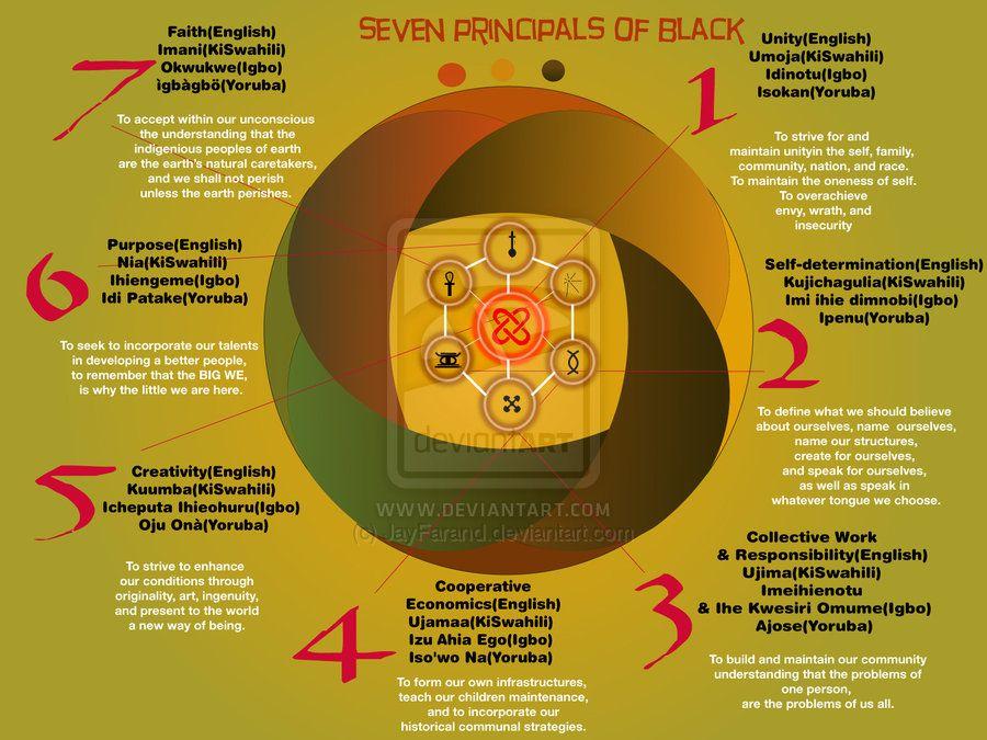 7 Principles Of Design In Art : Seven principles kwanzaa of black by jayfarand on