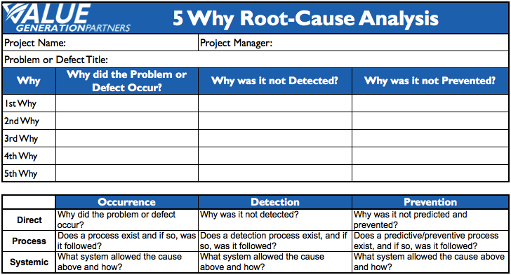 Generating value by conducting 5 why root cause analysis for 5 whys template free download