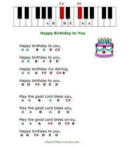 how to play happy birthday on piano Image result for Happy Birthday Piano Man | birthday greetings  how to play happy birthday on piano