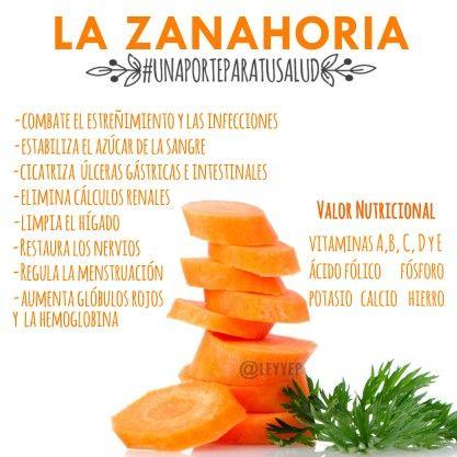 valor nutricional del jugo de zanahoria y diabetes
