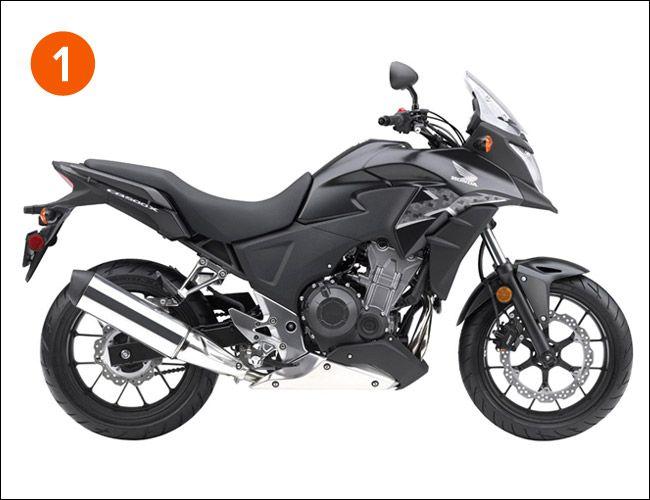 5 Best Starter Motorcycles Honda Motorrad
