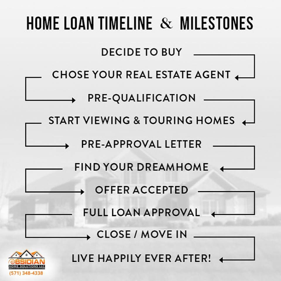 Navigating through the home buying process. With # ...