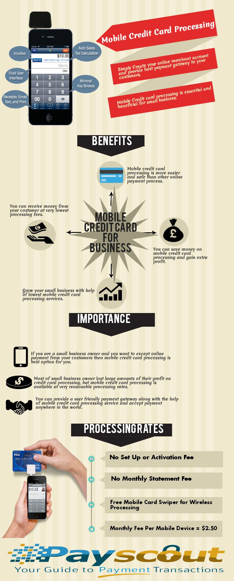 Mobile Credit Card Processing Mobile Merchant Account Mobile Credit Card Best Credit Cards Credit Card Infographic